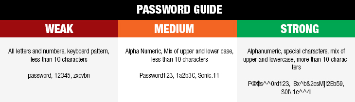 Password Guide