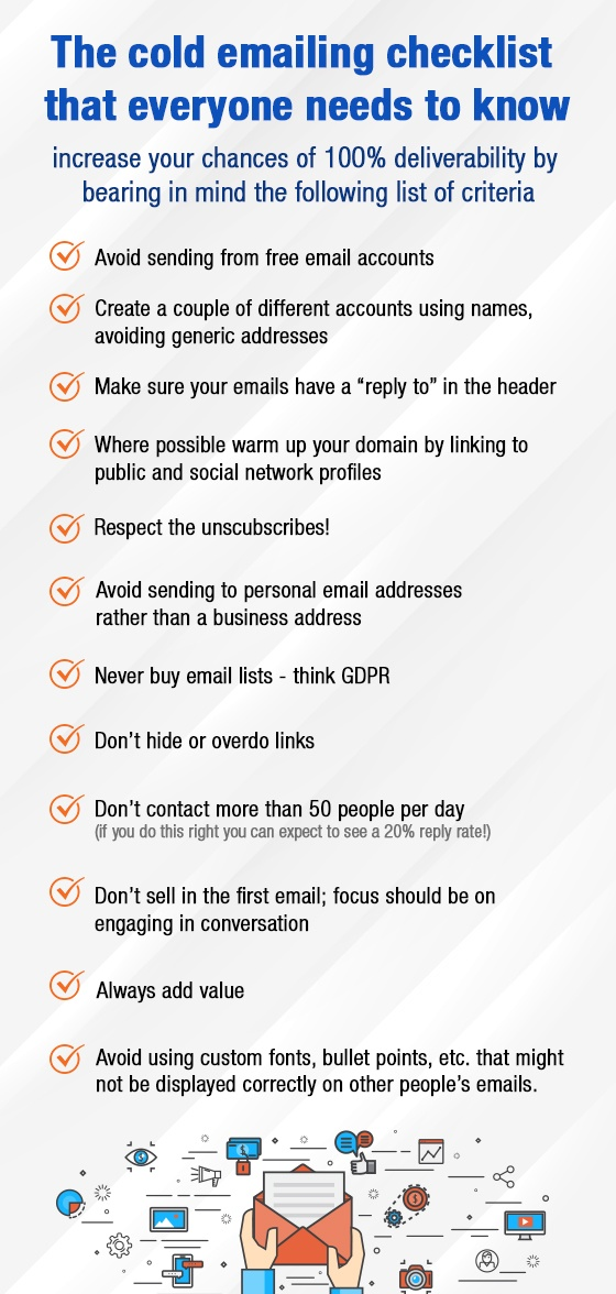 The Cold Emailing Checklist